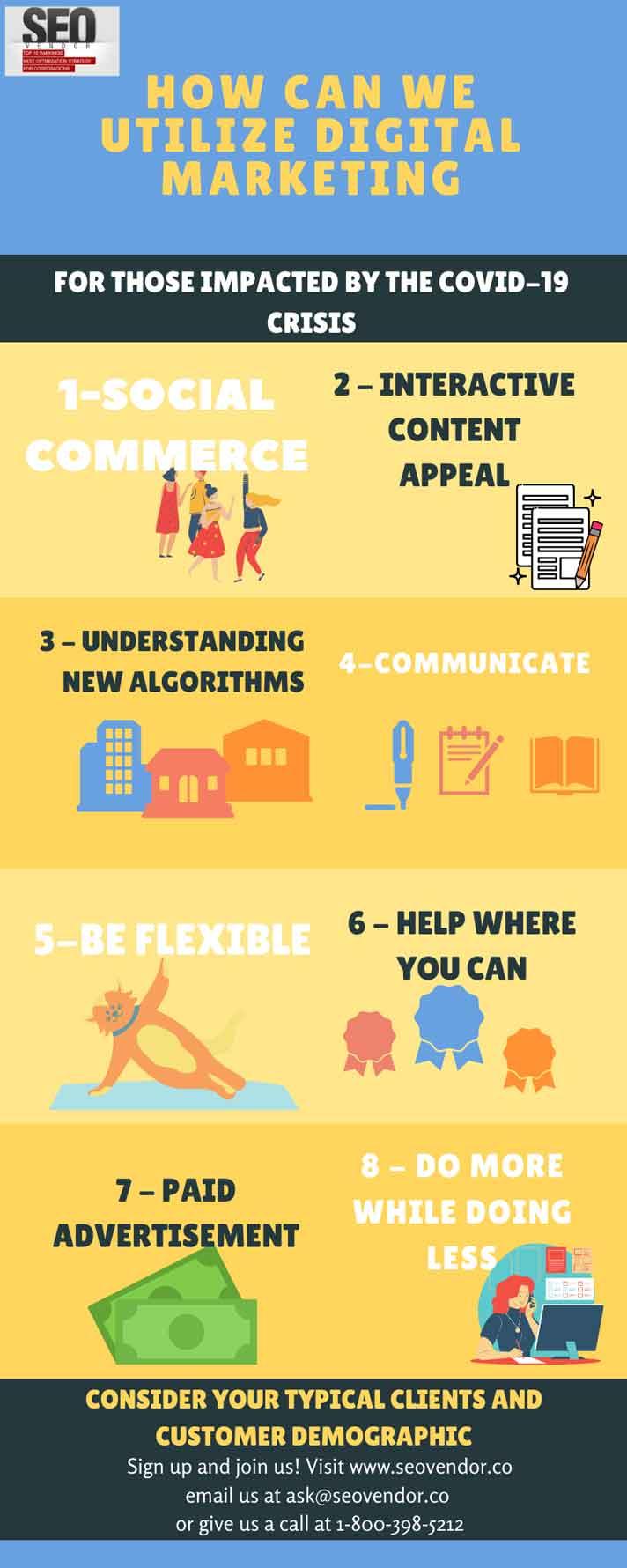 Utilize Digital Marketing for Businesses